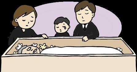 枕経・納棺・通夜